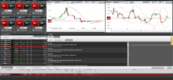 Swissquote-bank-Advanced-Trader-web-platform